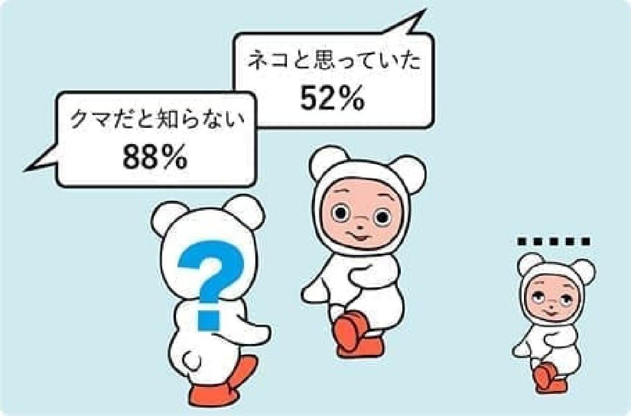 クマちゃんもがっかり  (出典:文明堂東京 公式ホームページ)