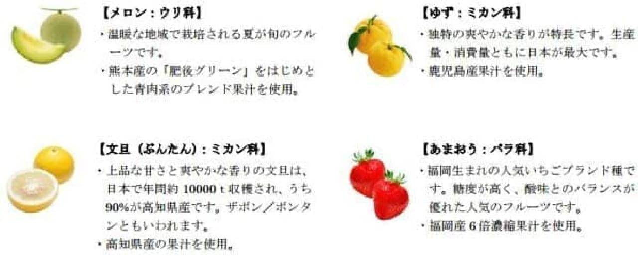 """""""南国""""フルーツ4種をアソート"""