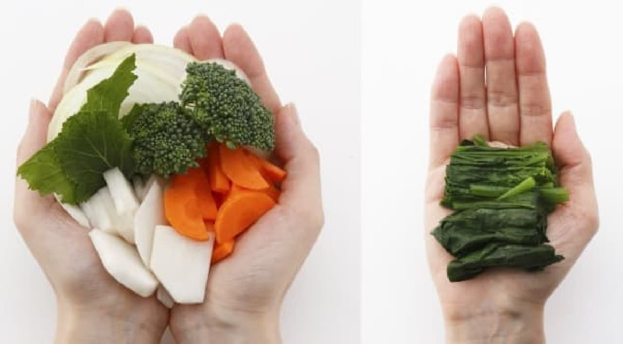 加熱した野菜(右)はかさが減るので片手分が理想。きのこを加えても OK とのこと