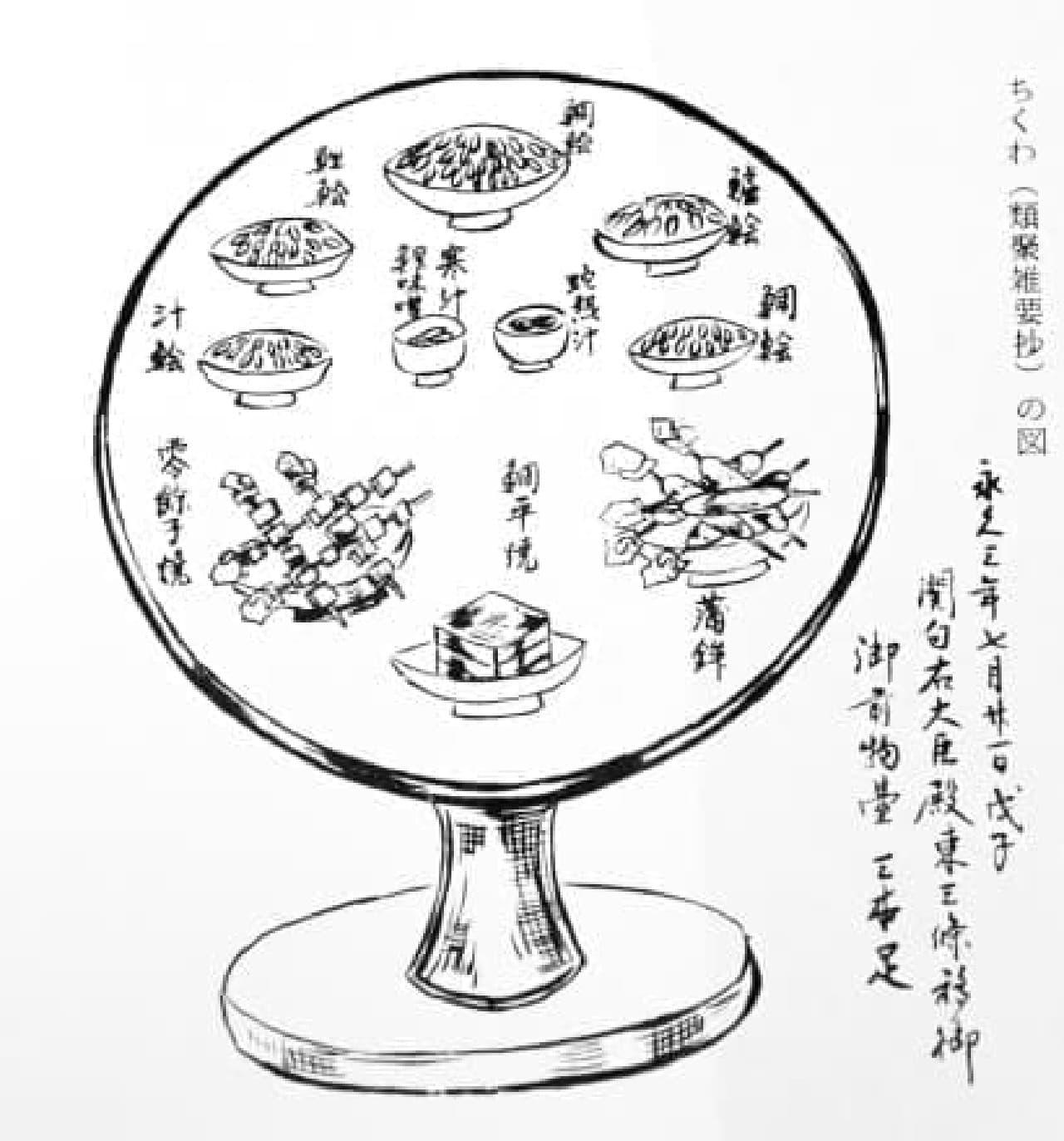 右下あたりに「蒲鉾」の文字が見える  (『類聚雑要抄』より)