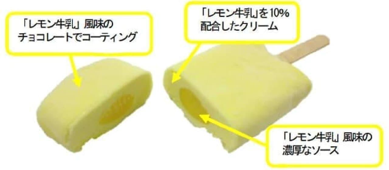 """""""レモン牛乳づくし""""の1本"""