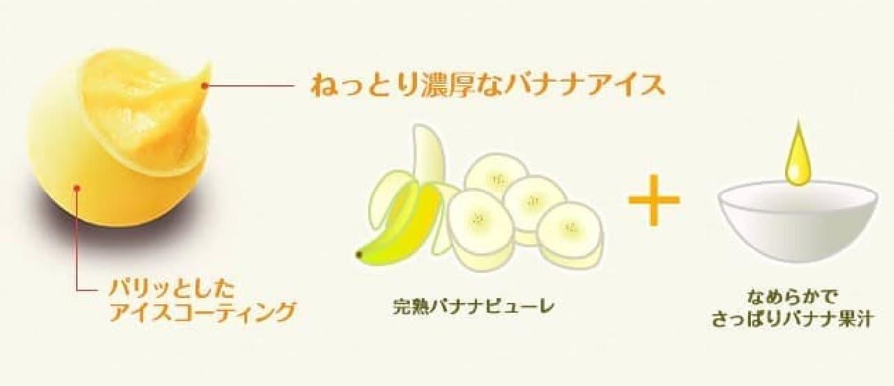 バナナピューレ&果汁でねっとり濃厚