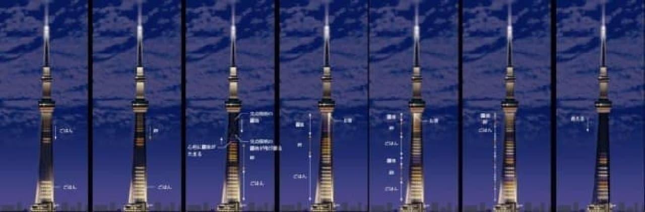 """左から、ご飯をよそって""""ごちそうさま""""まで (c)TOKYO-SKYTREE"""