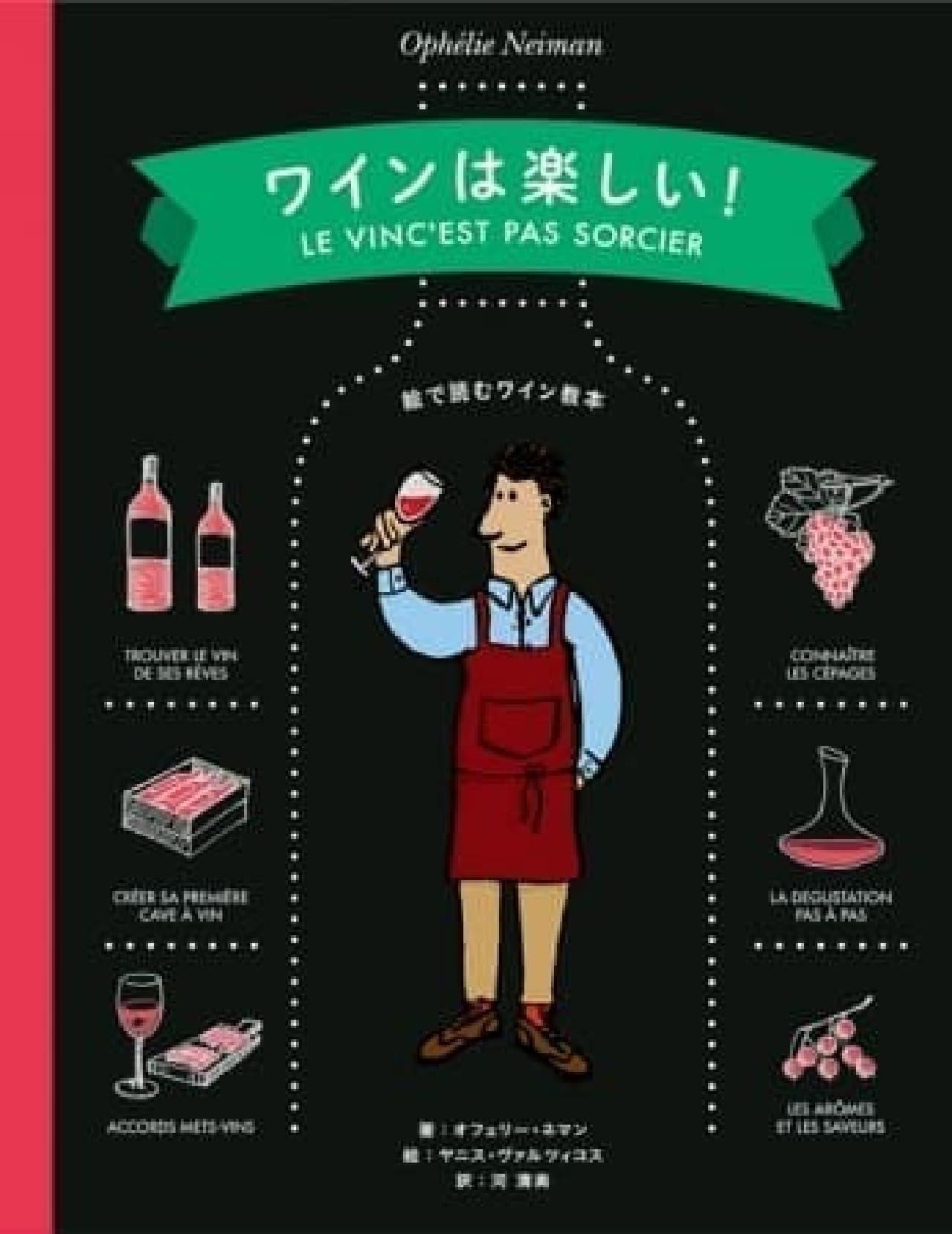 ワインの教科書「ワインは楽しい!」
