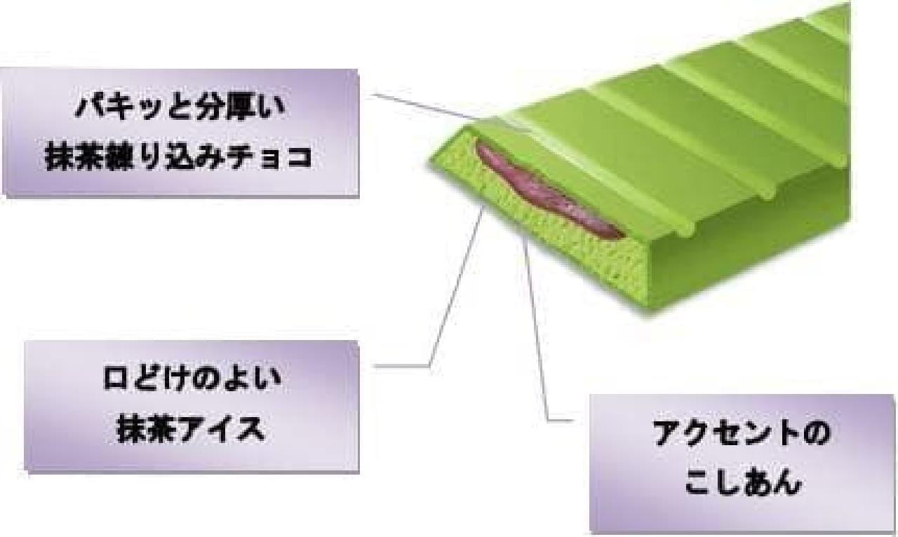 板チョコアイス<抹茶あずき>