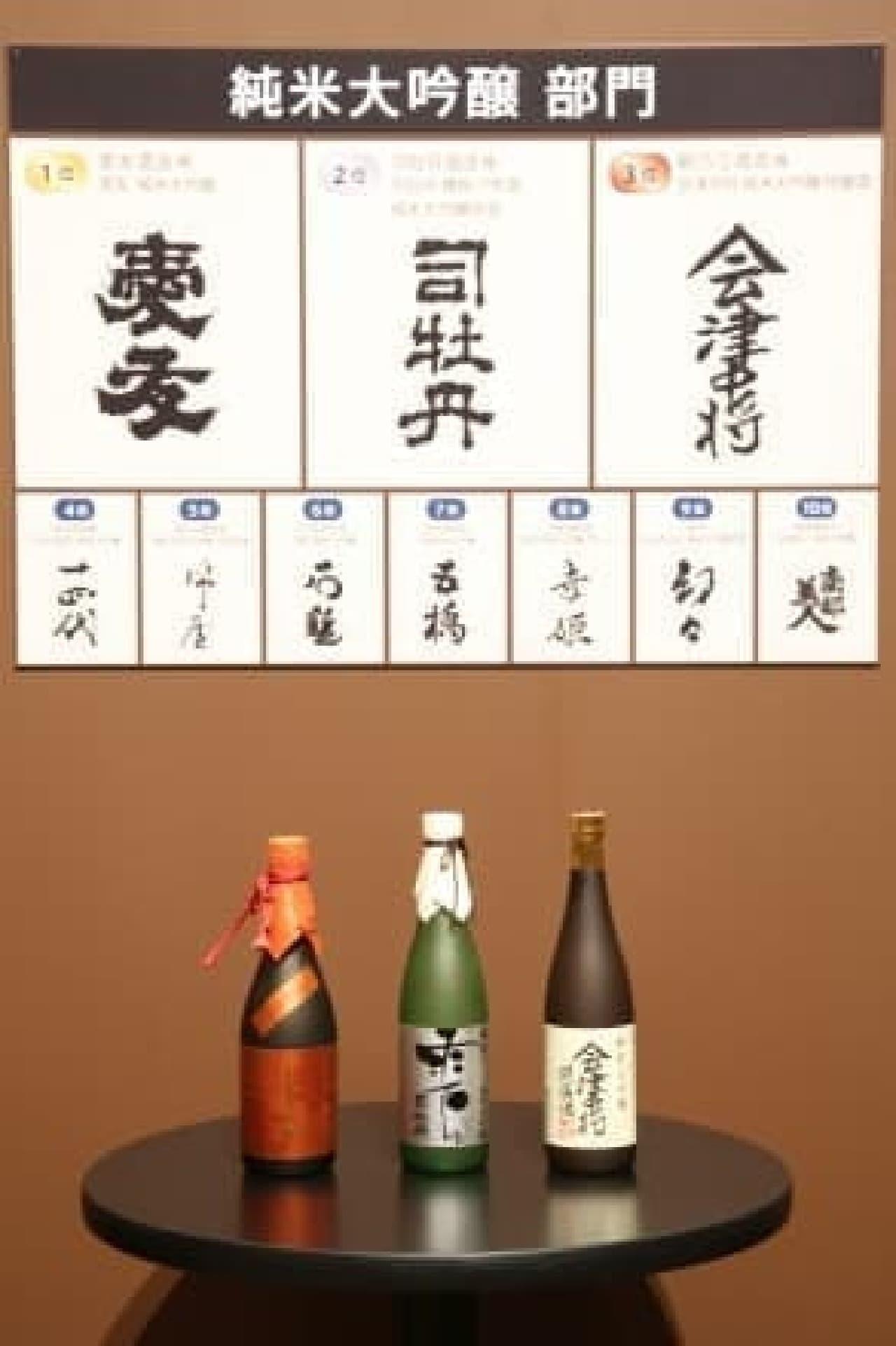 SAKE COMPETITION 2016純米大吟醸部門受賞銘柄