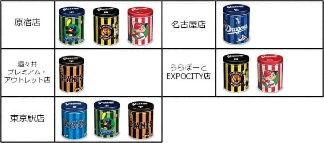 ギャレットポップコーンプロ野球コラボ缶