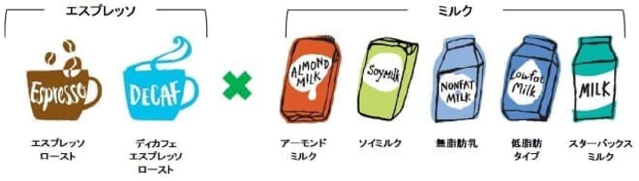 スターバックス コーヒーに新たなカスタマイズの選択肢「アーモンド ミルク」