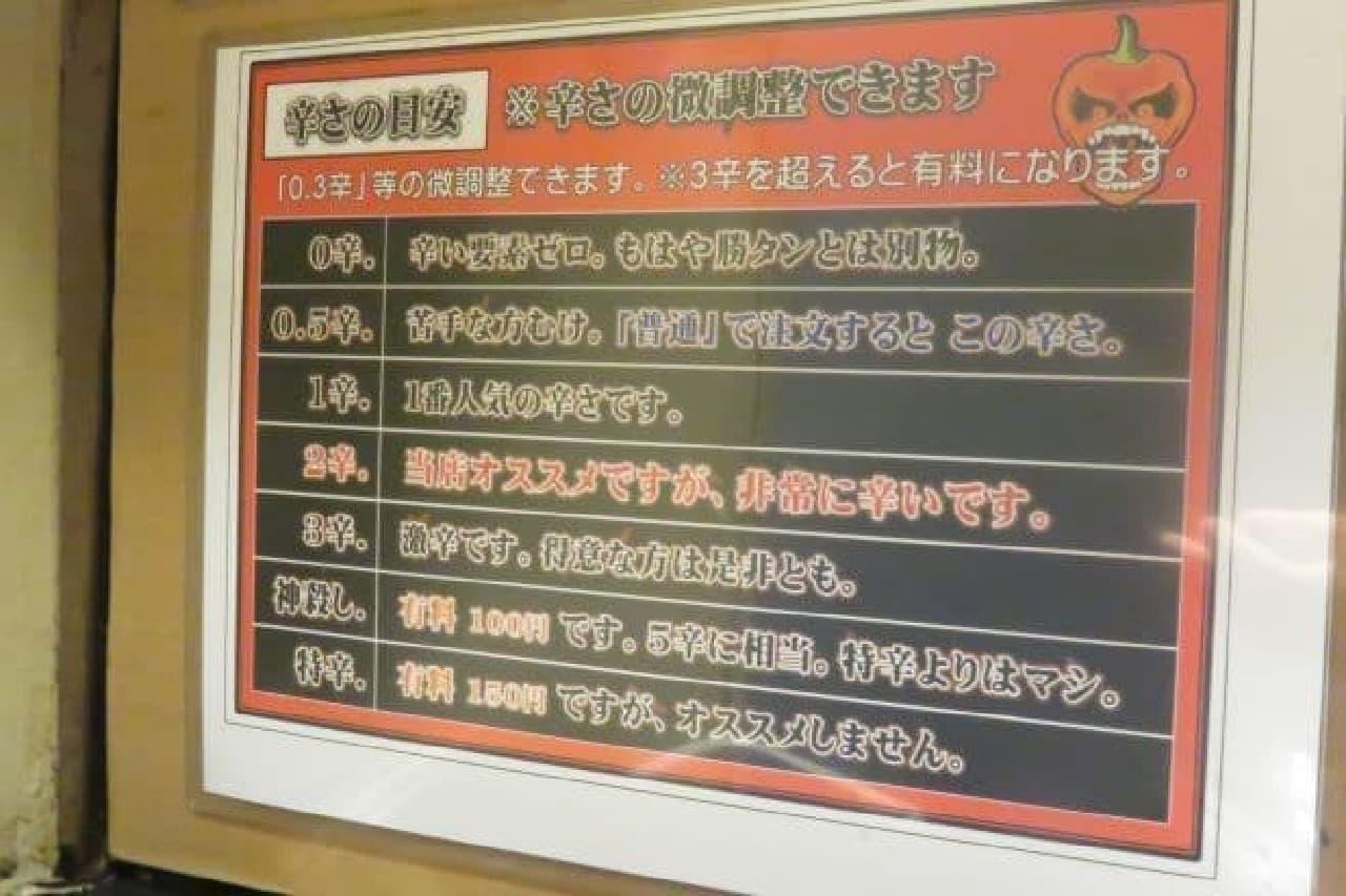 JR高円寺駅から徒歩約5分の場所にある「麺処 じもん」の辛さレベル