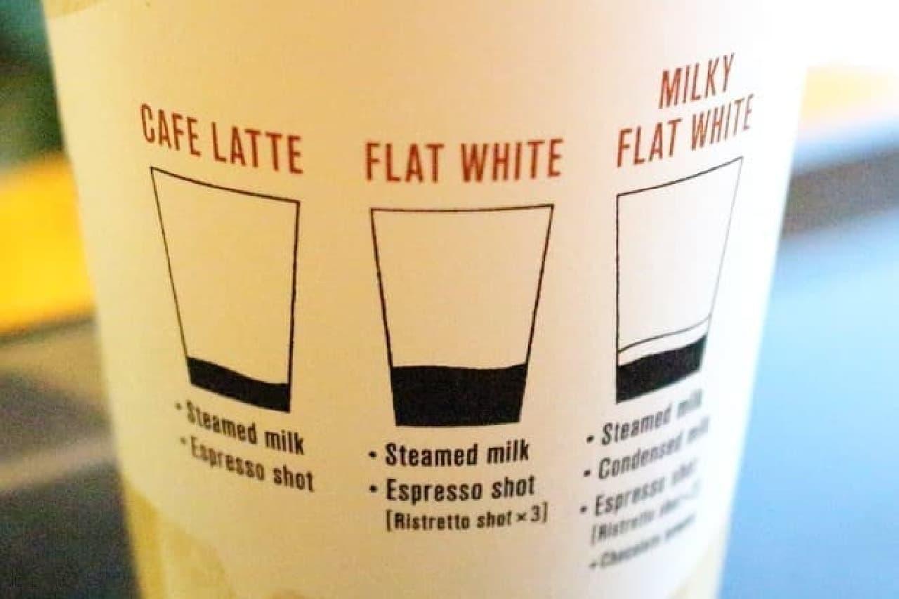 タリーズコーヒー「フラットホワイト」