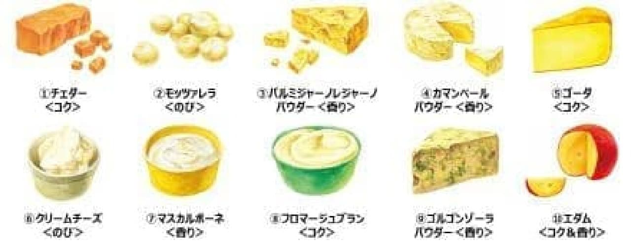 ガスト「チーズINハンバーグ」に使われているチーズ