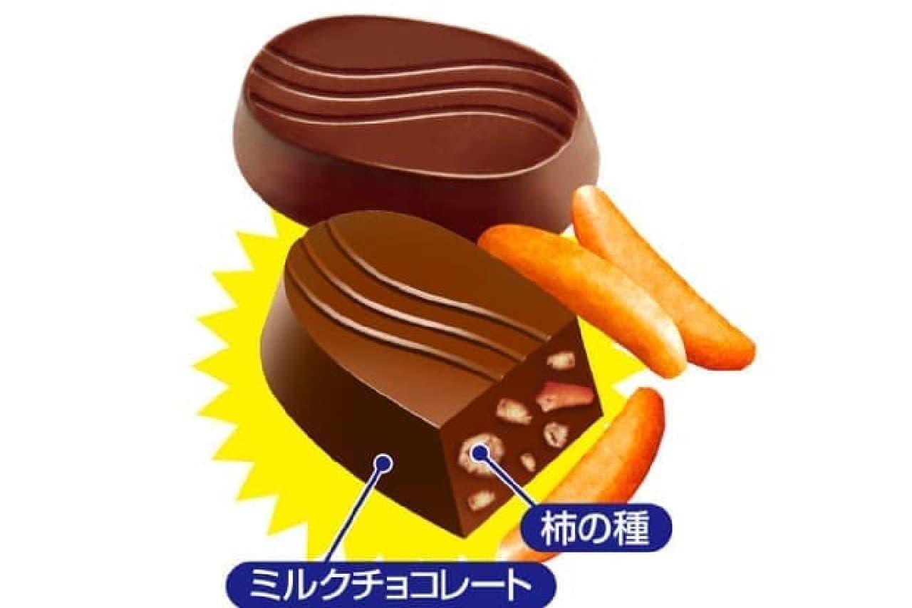 フルタ製菓の柿の種チョコ