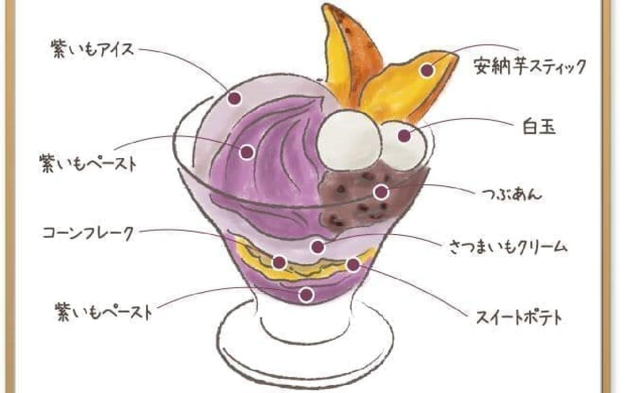大戸屋「紫いものパフェ」