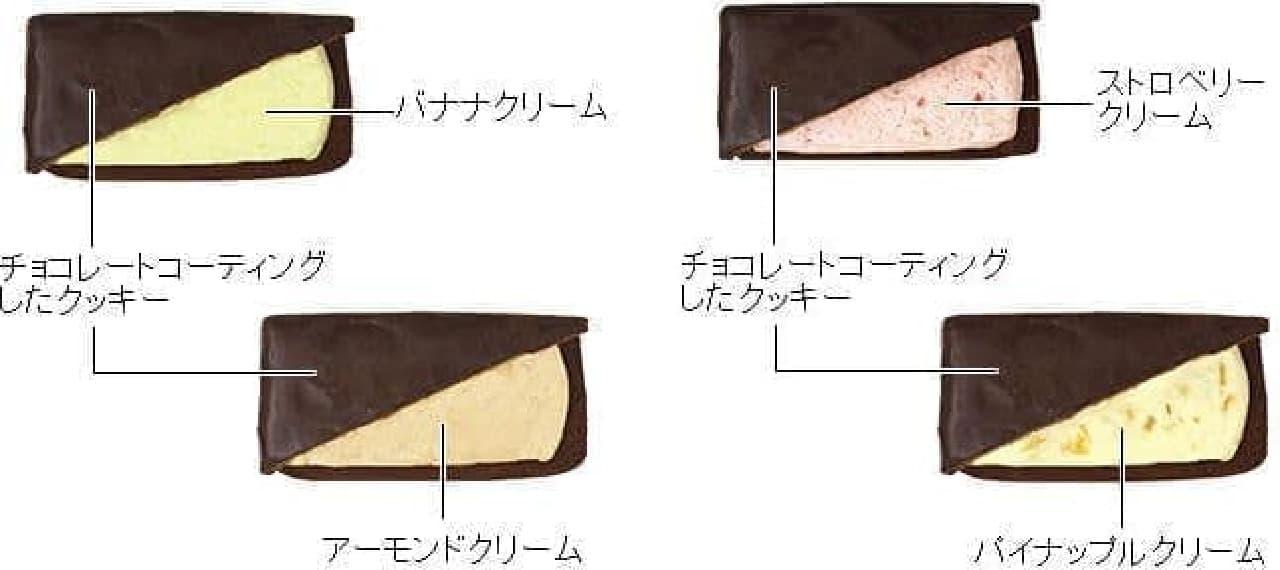 不二家洋菓子店「ルッククッキーサンド(ア・ラ・モード)」