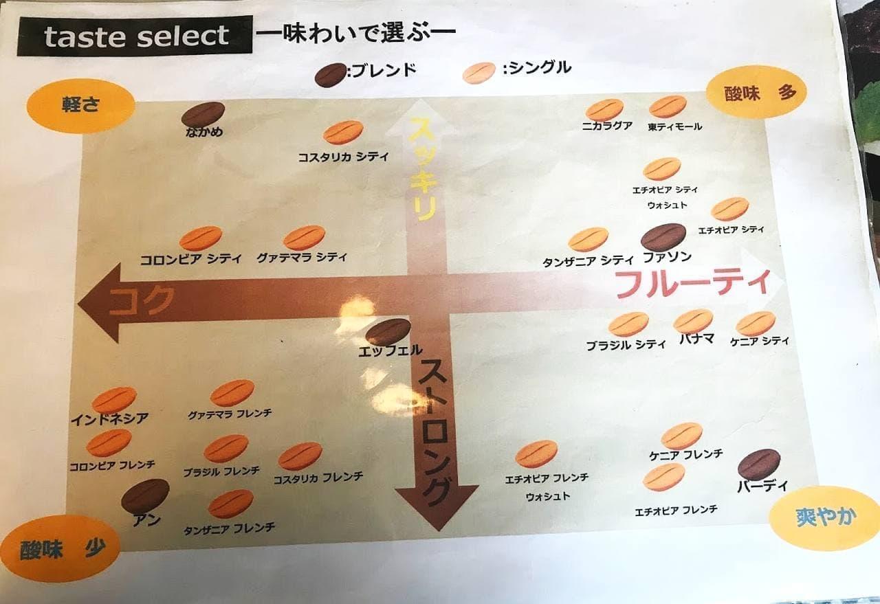 スペシャルティコーヒー豆専門店カフェ ファソンのメニュー