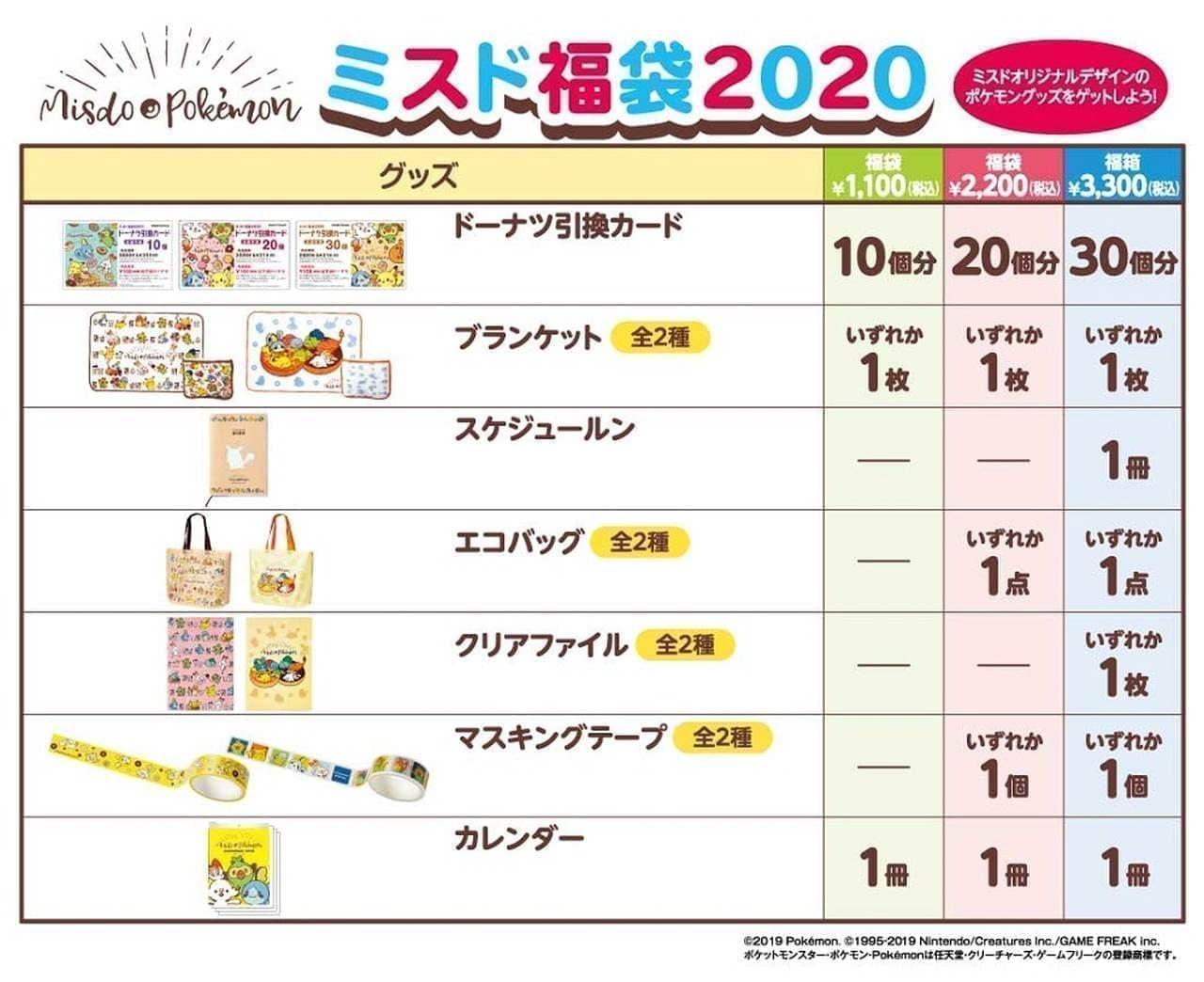 ミスタードーナツ「ミスド福袋2020」