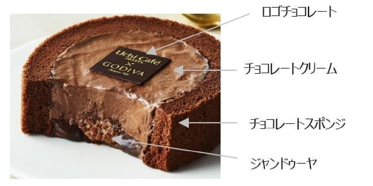 ローソン「Uchi Cafe×GODIVA ショコラロールケーキ」