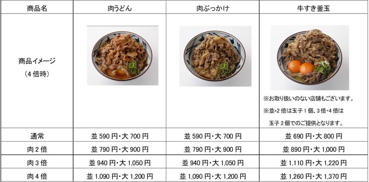 丸亀製麺「肉祭り」が延長
