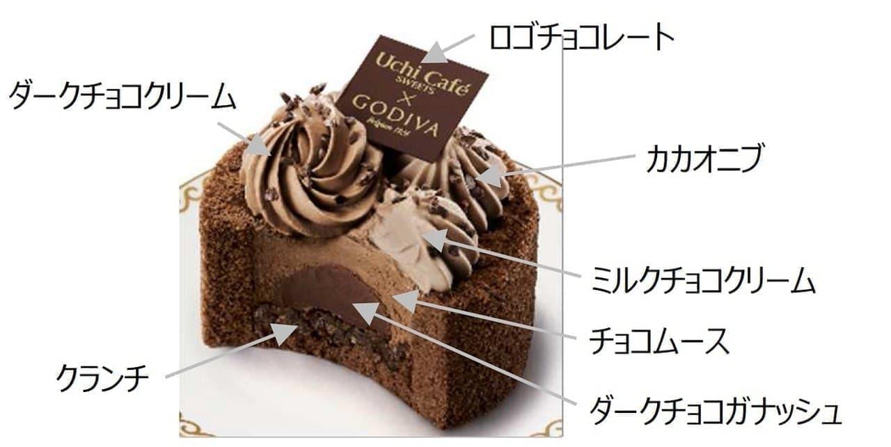 ローソン「Uchi Cafe × GODIVA ショコラトゥルビヨン」