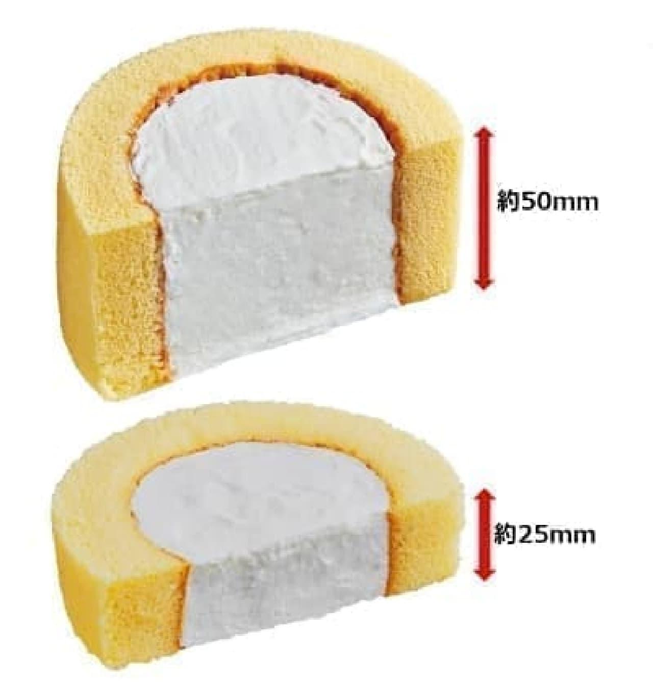 ローソン「プレミアムロールケーキ×2」と「プレミアムロールケーキ」