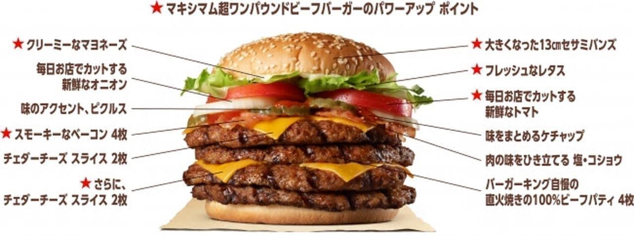 バーガーキング「マキシマム超ワンパウンドビーフバーガー」