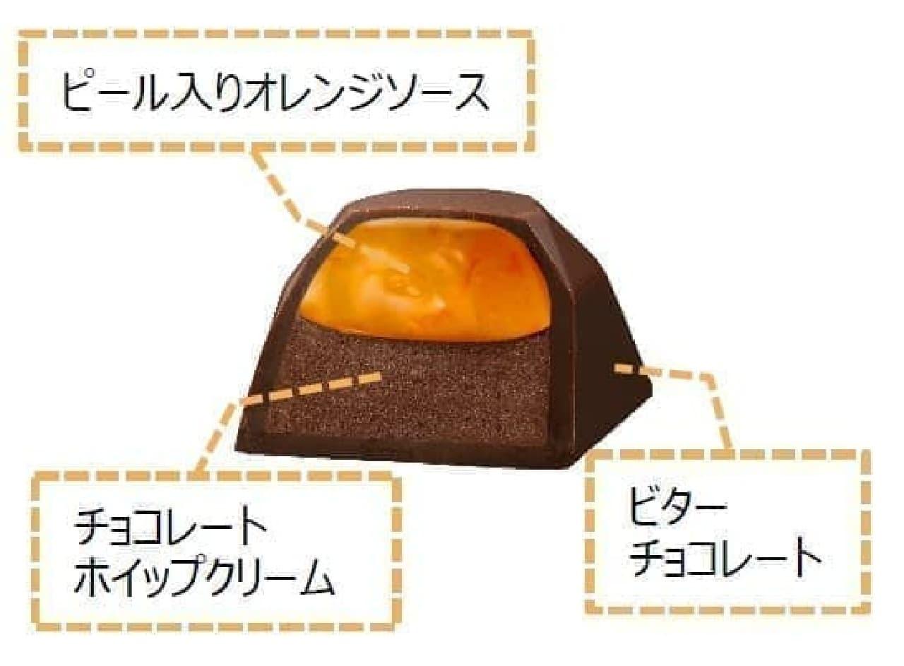果実を味わうルック(苺のコンフィチュール)果実を味わうルック(ビターオレンジ)