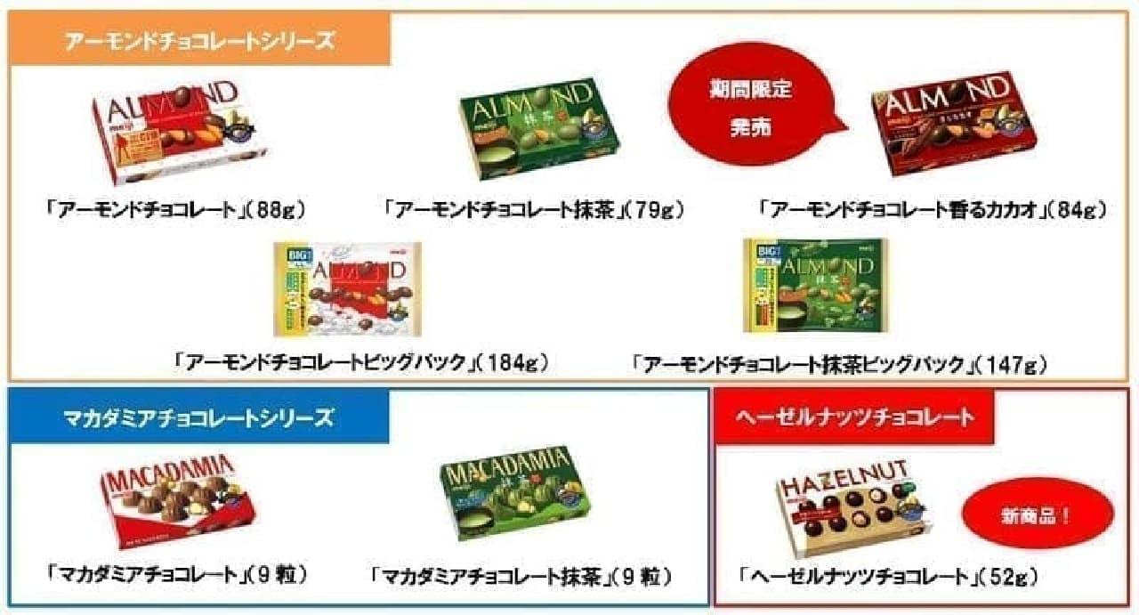 明治のナッツチョコレートシリーズ