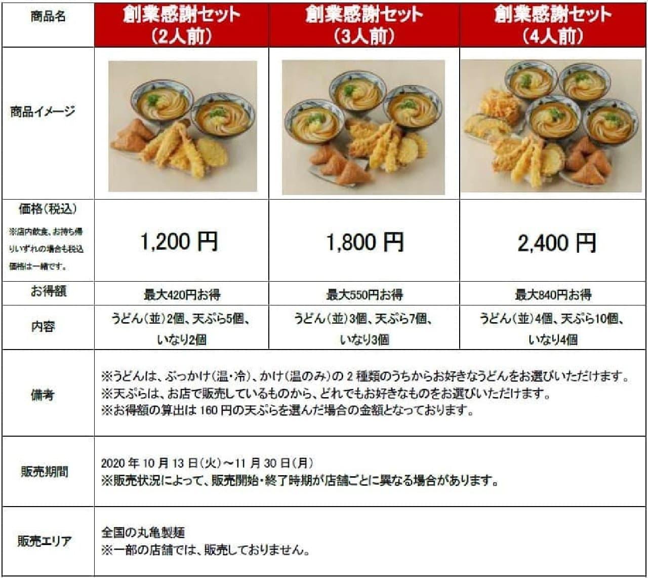 丸亀製麺創業感謝セット