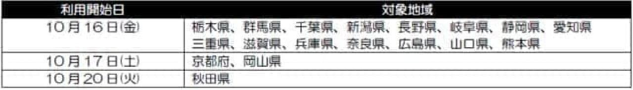 かっぱ寿司「Go Toトラベルキャンペーン」