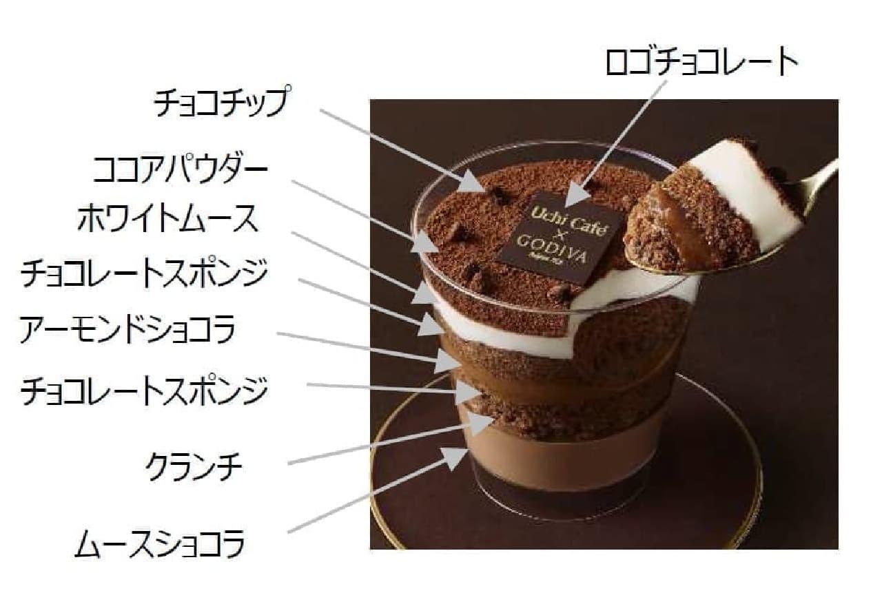 Uchi Cafe × GODIVA サンクショコラアマンド