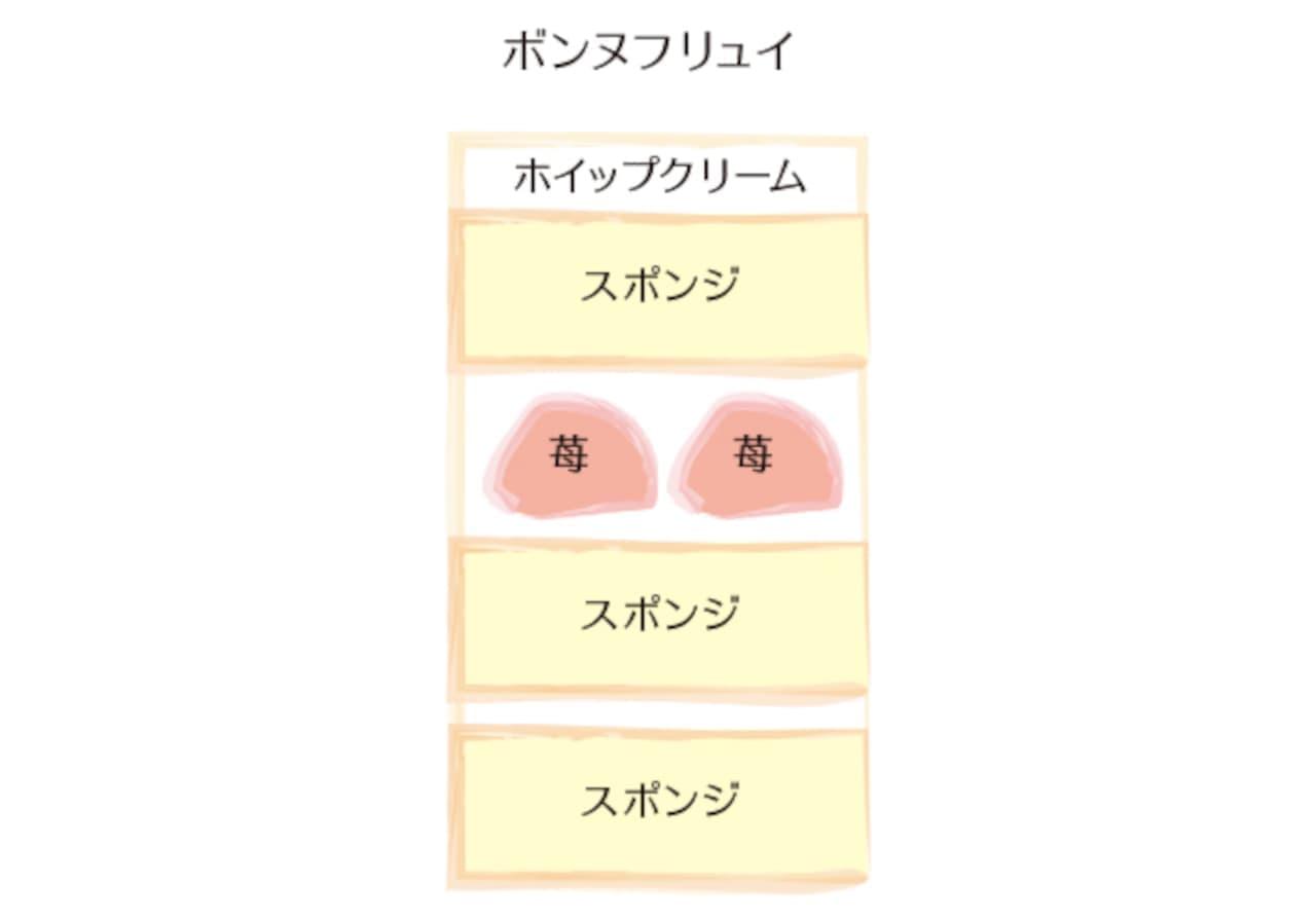 """新宿高野 """"初夏のアニバーサリーケーキ"""""""