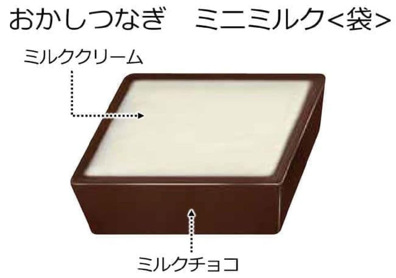 チロルチョコの「おかしつなぎ ミニミルク<袋>」