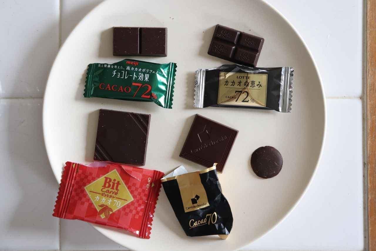 市販ハイカカオチョコ食べ比べ