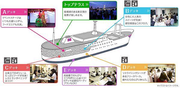 船内はこんな風になってます  (出典:東京湾納涼船公式サイト)