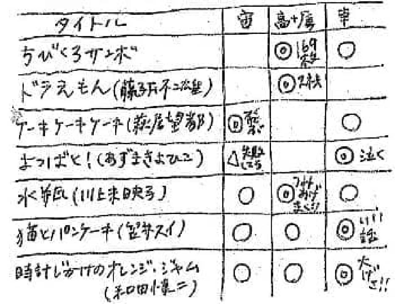 トミヤマさんが配布された資料の一部