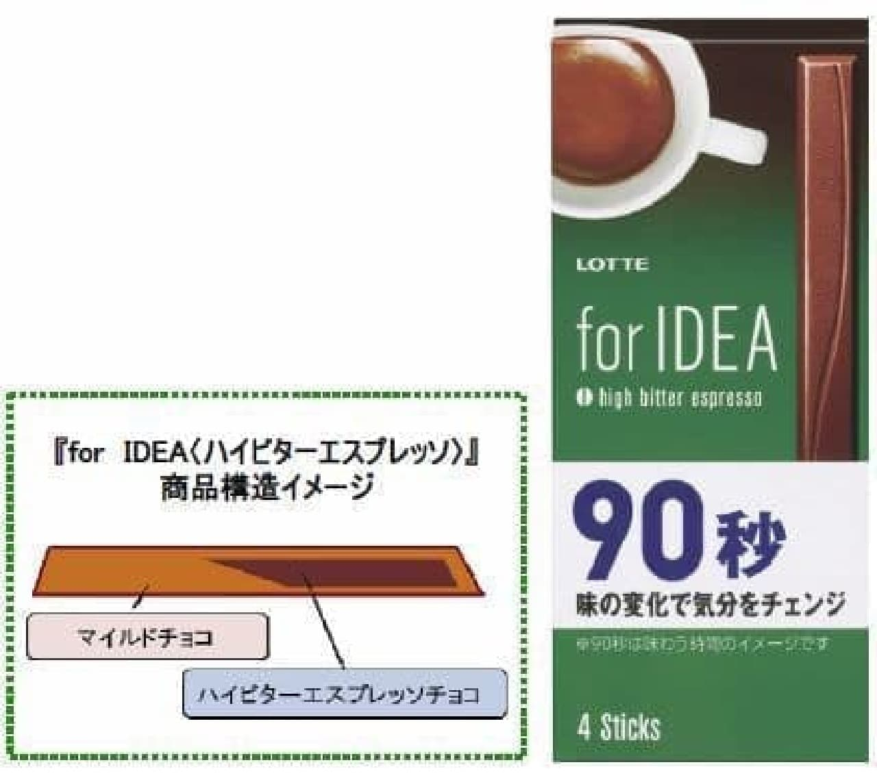 「for IDEA〈ハイビターエスプレッソ〉」