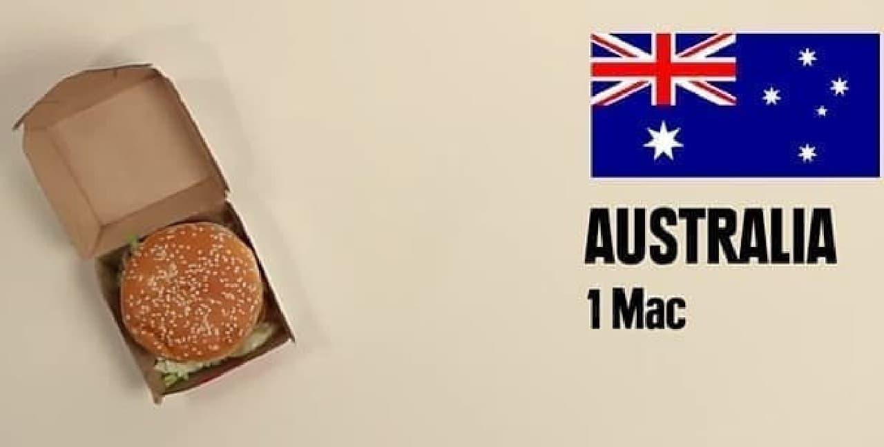 オーストラリアでは、ビックマックは1個しか買えません