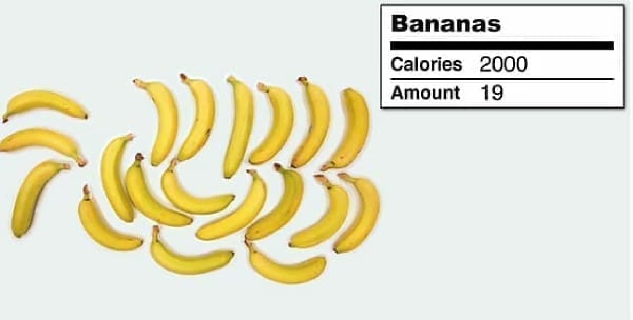 ゴリラって、1日に何本くらいバナナを食べているのでしょうか?
