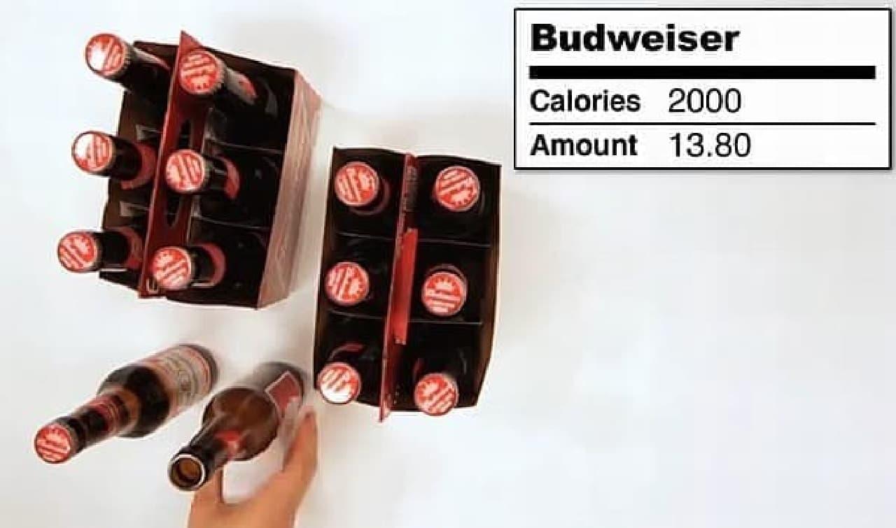 バドワイザーだけなら13.8 本です  ビールだけでも生きていける?