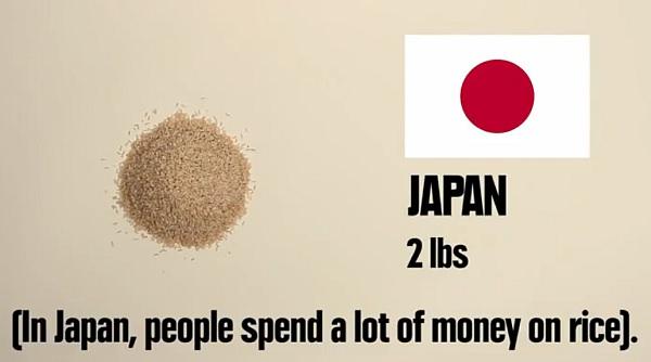 """日本ではわずか910グラム。日本だけ、単位が""""キログラム""""じゃないんですよね…"""