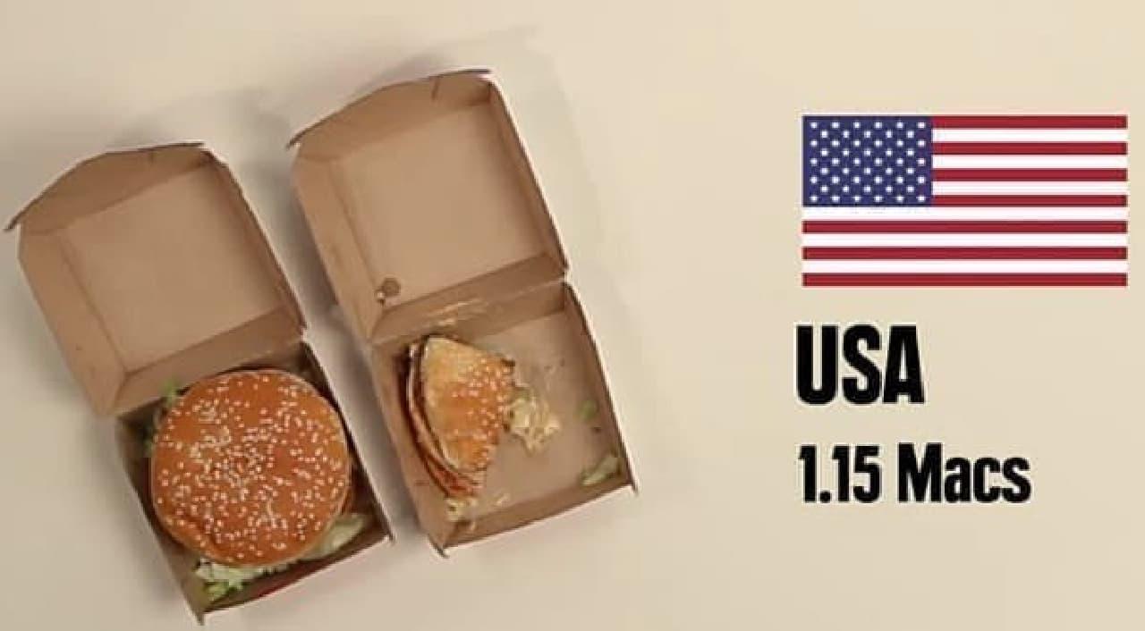 意外!米国の物価は(ビックマックで比較した限り)日本より高いようです