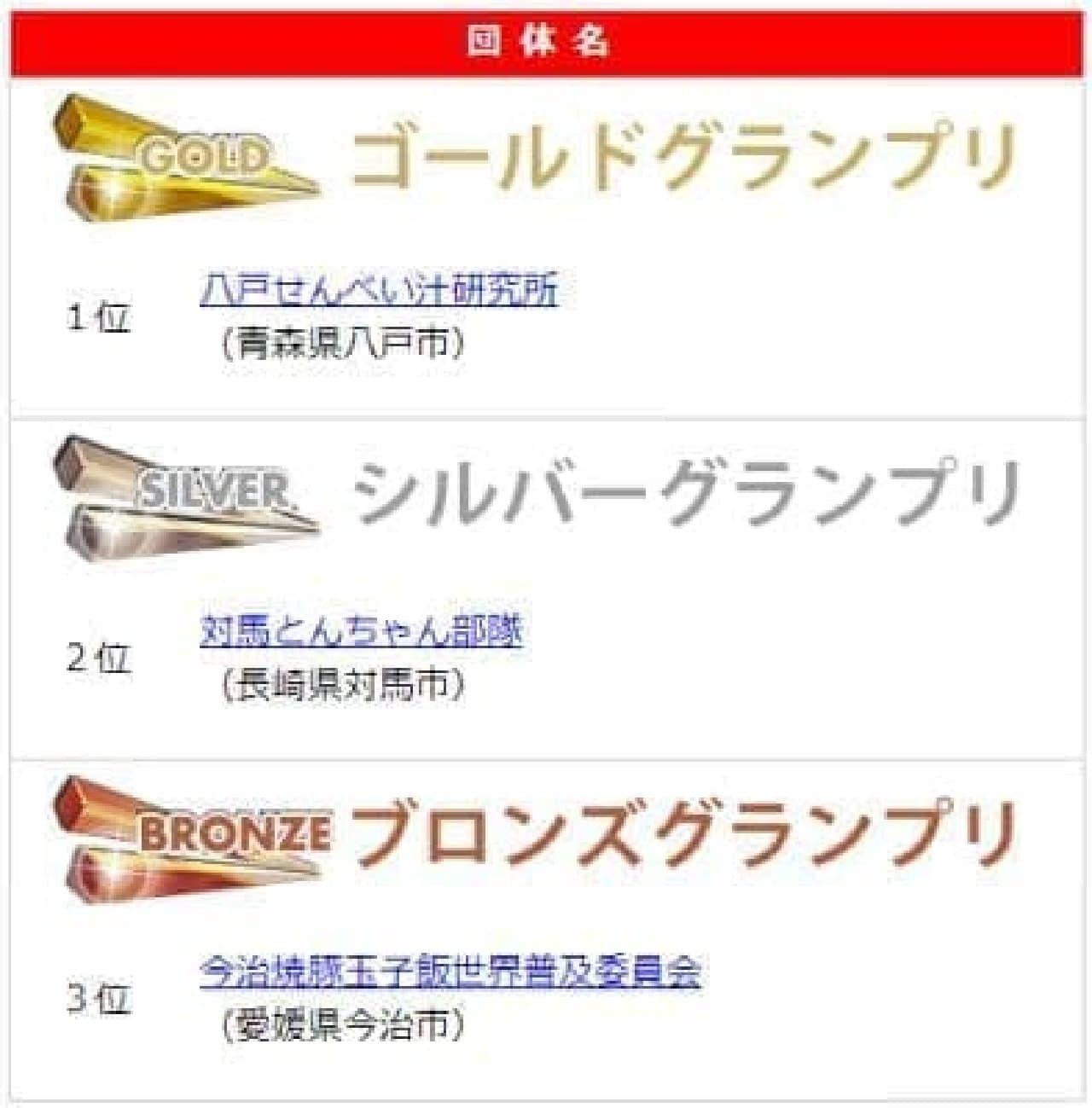 「八戸せんべい汁研究所」が日本のB級グルメ界を牽引していく