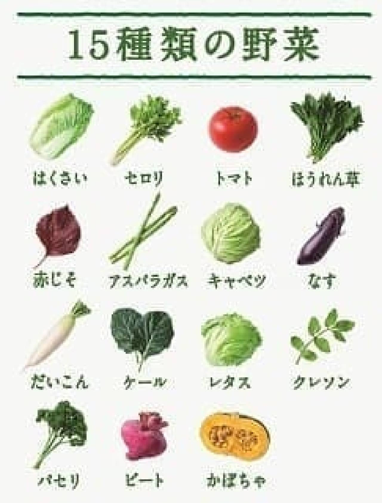 野菜由来の食物繊維も摂れる