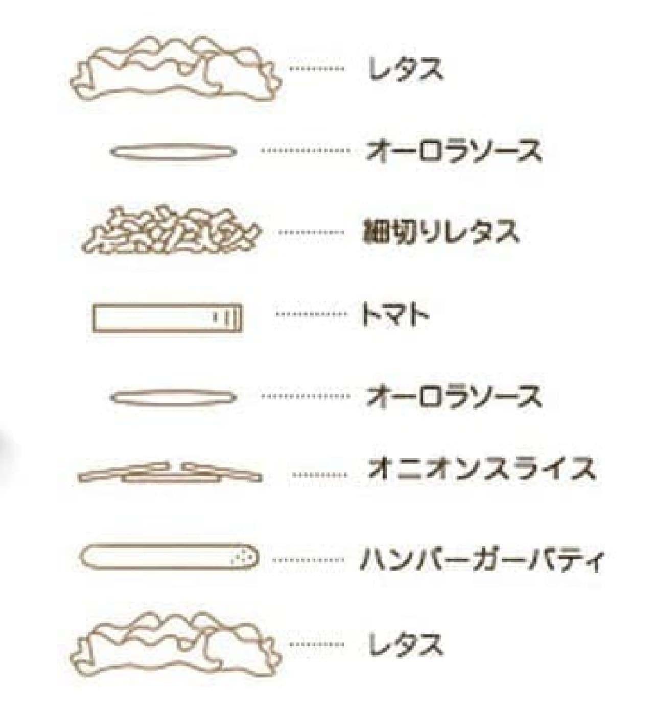 わかりやすい!(出典:公式 Web サイト)
