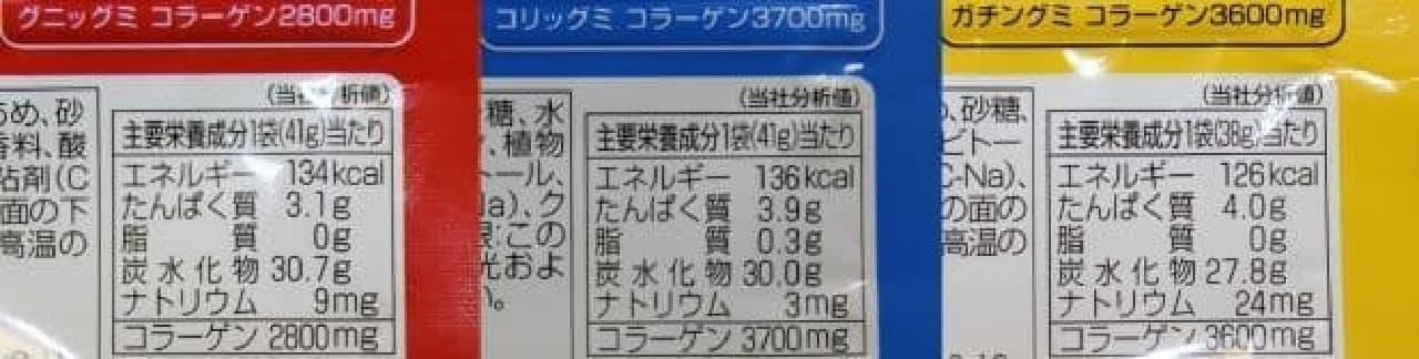 栄養成分の比較
