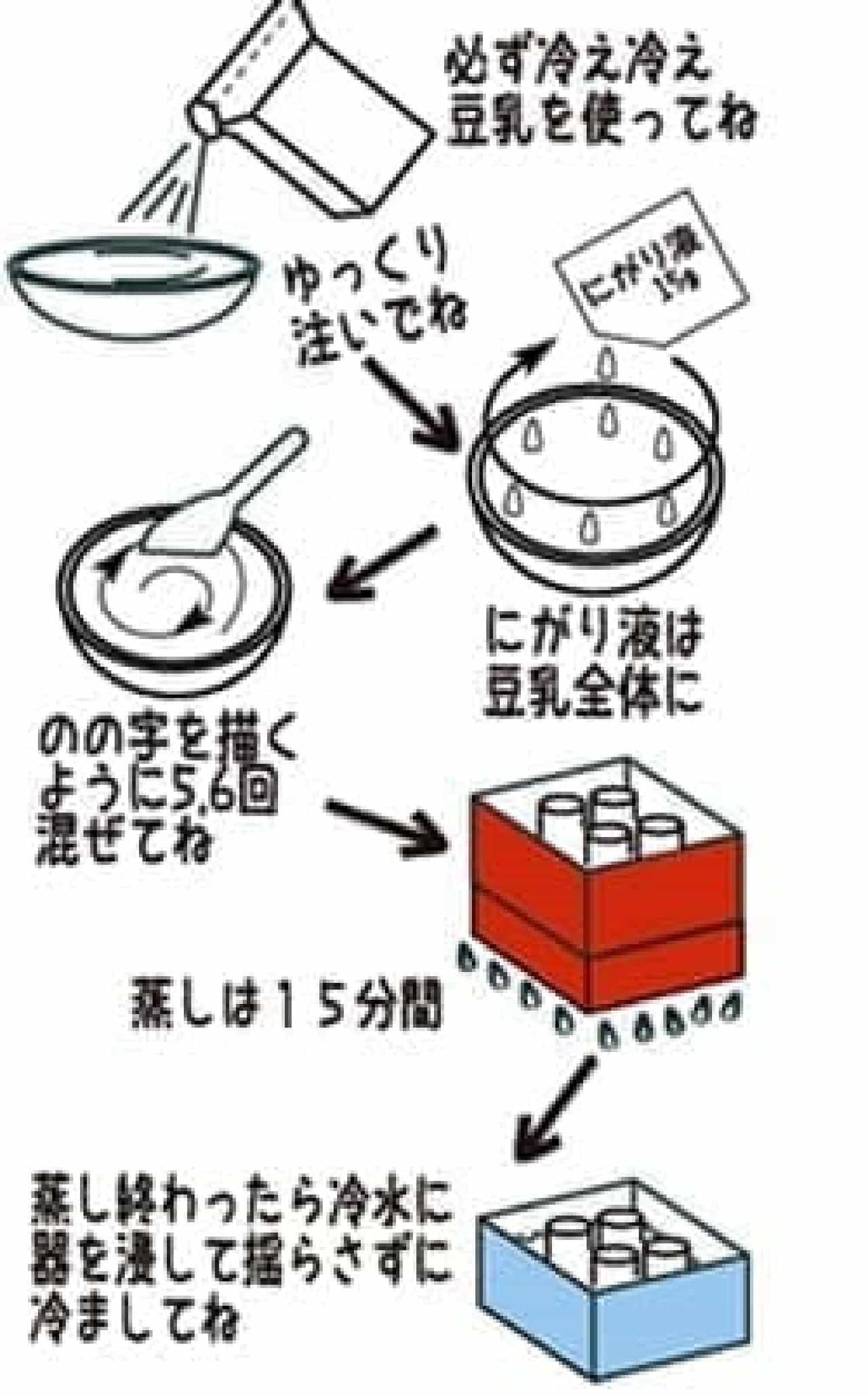 ねりごまを混ぜれば、ごま豆腐にも!