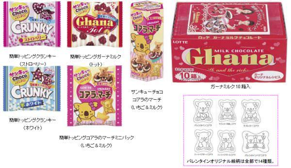 1月8日に発売された6商品